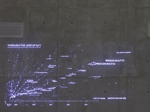"""""""Timescape"""" finds words in the news associated with Sept. 11, and weights them according to prominence in a story — not just how often they appear."""