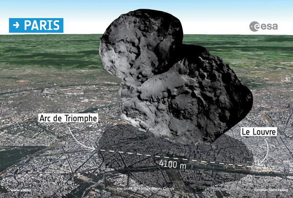 A photo illustration provided by the European Space Agency (ESA) shows the 67P/Churyumov-Gerasimenko comet in a scale comparison to the city of Paris. ESA landed the Philae lander, launched from the Rosetta probe, on the comet Wednesday.