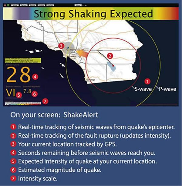 A user of a ShakeAlert warning receives a message like this on the screen of his computer.