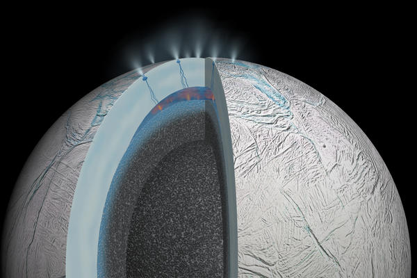 A new analysis suggests that Enceladus' ocean is being heated from the bottom up. That could explain plumes of ice seen at its south pole.