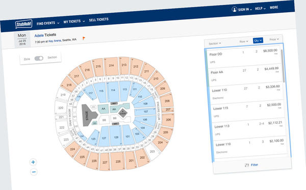 Tickets to Adele concerts in Seattle are going for as much as $8,500 on StubHub.