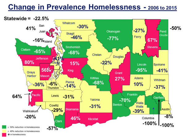A county-by-county look at homelessness reduction in Washington state from 2006-2015