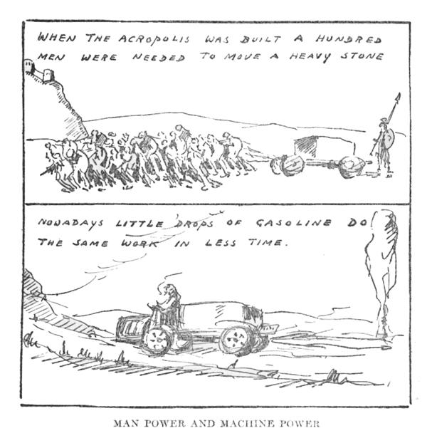 An illustration of the shift from manpower to machine power in the