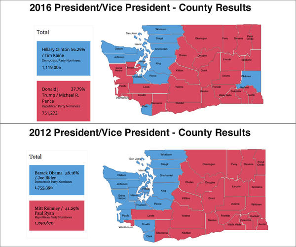 Four mostly rural western Washington that voted for President Obama in 2012 flipped to Donald Trump on Tuesday.