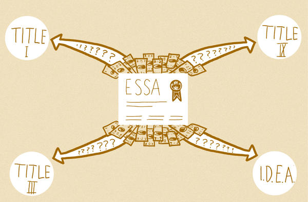 <strong>Education Prediction No. 1:</strong> It is unclear how government will use federal funding for the Every Student Succeeds Act (ESSA).
