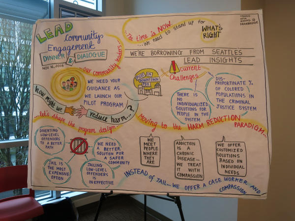 <p>A graphic showing how members of the Portland area justice system plan to deal with drug addicts in the future.</p>