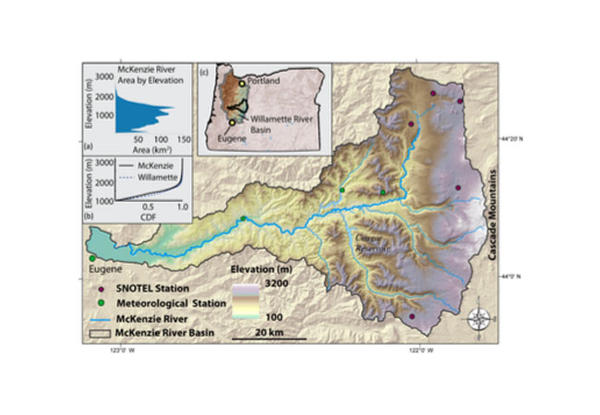 A study published in the journal 'Cryosphere' made use of snow site data in Oregon's McKenzie River basin and the Willamette River basin.