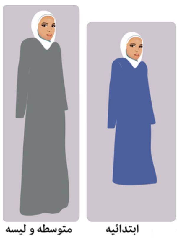 The proposed uniforms from the Ministry of Education for elementary school girls (right) and middle school and high school girls (left).