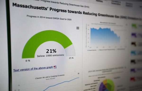 The state emissions dashboard (Jesse Costa/WBUR)