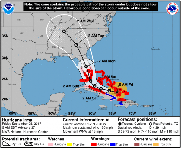 National Hurricane Center's latest track and intensity predictions for Hurricane Irma.