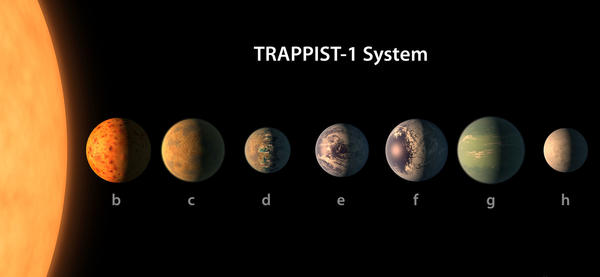 This artist's rendering depicts the TRAPPIST-1 planetary system, based on available data about their diameters, masses and distances from the host star. The cool, reddish star is about 40 light-years away from Earth.