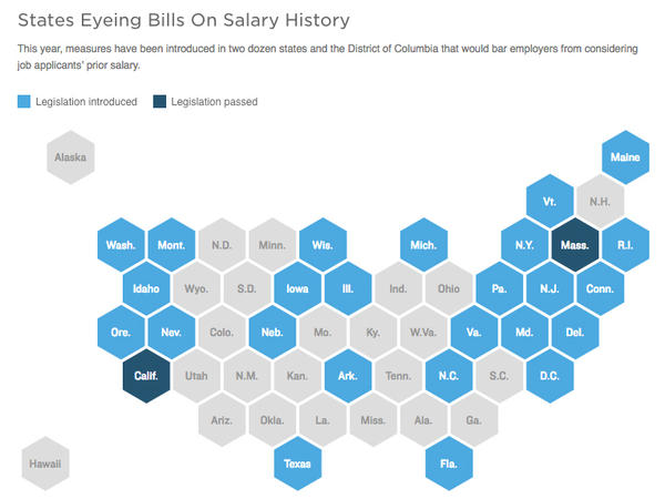 States eyeing bills on salary history.
