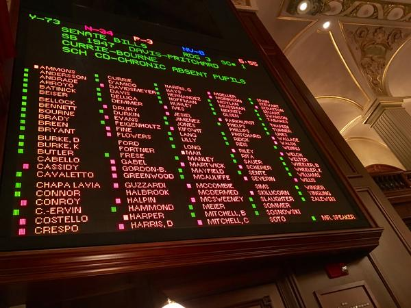A new school funding plan won approval in the Illinois House.