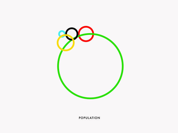 Artist Gustavo Sousa of Mother London depicts the world's population using only the five colorful rings from the Olympic logo rings.