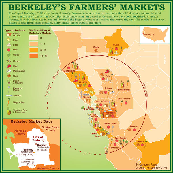 A detail of a map from <em>Food: An Atlas</em> that shows sources of food found at farmer's markets in Berkeley, California<em></em>.