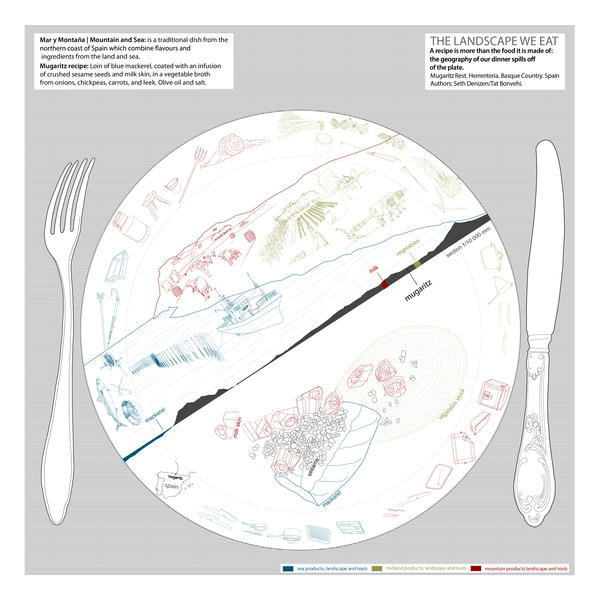 "A page from ""Food: An Atlas"" showing the geography of a single Spanish dish."