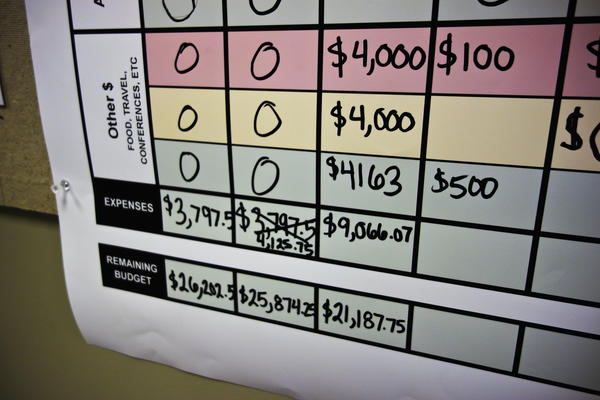 Menlo encourages openness and transparency, so its budget is posted on the wall.
