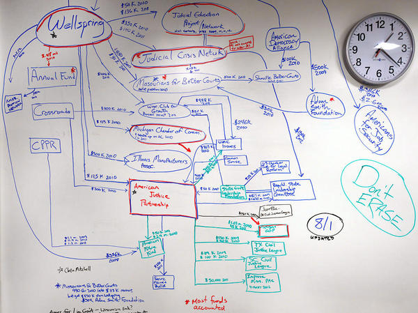 A composite image shows part of the NPR/Center for Responsive Politics reporting team's whiteboard at NPR headquarters that was used to map out how Wellspring connects to other social welfare groups. (Click the enlarge button to see a full-size image.)