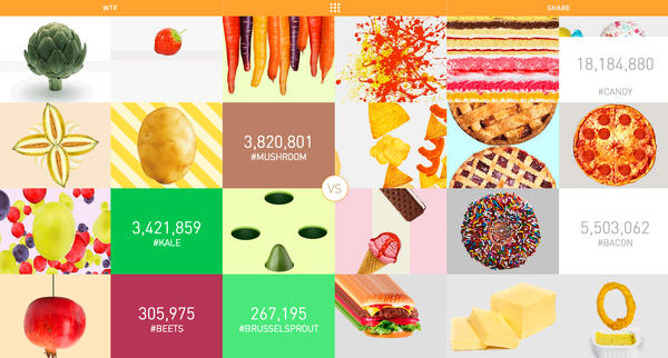 Food Porn Index: This is what you're posting about, foodies.