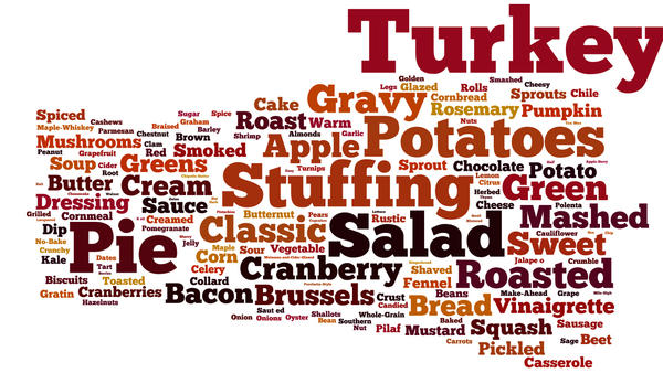 The Bitten Word's 2015 recipe word cloud showing what's trending in Thanksgiving fare.