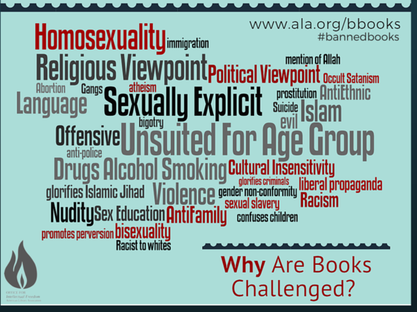 """Many books are challenged because of """"sexually explicit"""" content or content """"unsuited for age group."""""""