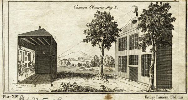 An 18th century engraving depicts a camera obscura.