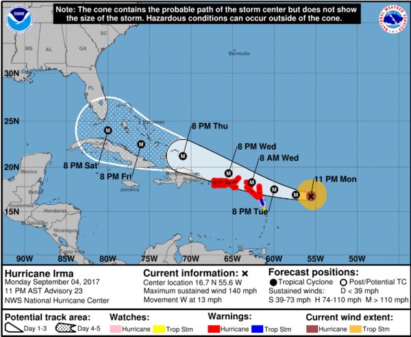 National Hurricane Center's projection of Irma's track.