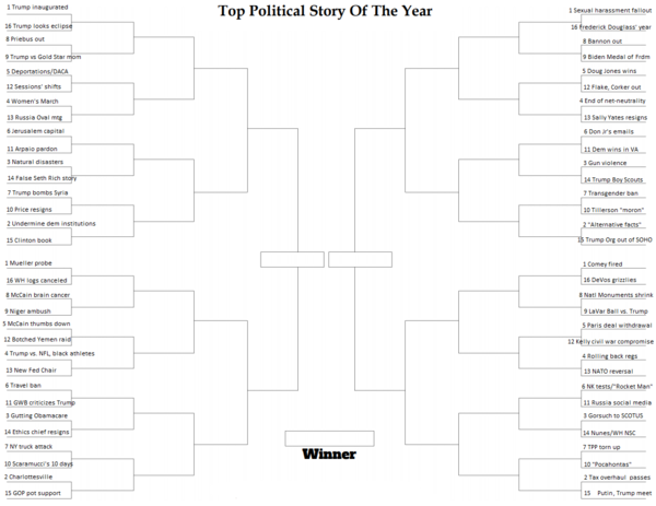 Here's the NPR bracket for top political story of the year. Pick the winners by voting now.