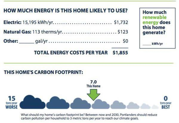 <p>Excerpt from a home energy score report on the carbon footprint of a home.</p>