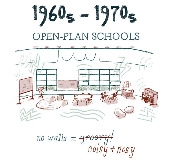 Open-plan schools, built in the 1960s and '70s, incorporated a lot of innovative and flexible design elements, like carpeted amphitheaters, but overlooked one huge factor: noise.