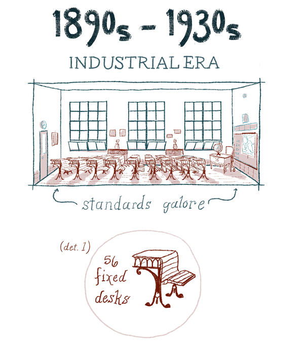 Industrial-era urban schools were solidly constructed, with grand ornamented lobbies, auditoriums and gymnasiums. Classrooms were lit by large windows and jammed with rows of heavy, fixed desks. These schools were the gold standard for decades.