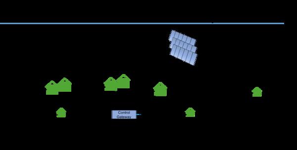 Isle au Haut Concept Plan