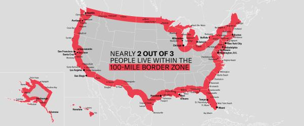 Nearly two-thirds of the U.S. population lives within the 100-mile border zone, where Border Patrol agents have broad legal authority to set up immigration checkpoints.