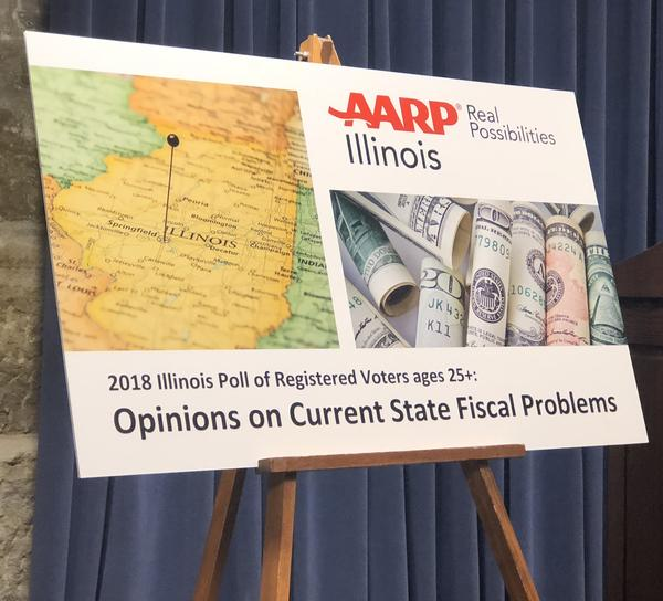 "AARP Illinois conducted a statewide survey which showed Illinois registered voters are ""angry"" about the state's fiscal issues."