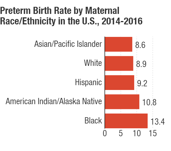 Maternal, Pregnancy, and Birth Characteristics of Asians.