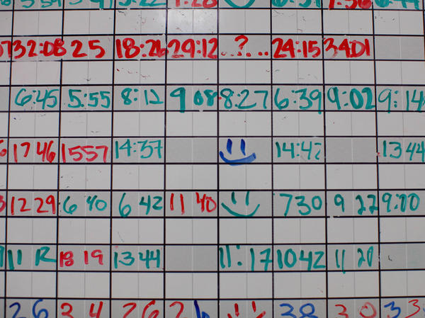 Score board showing time results for TRAC practice tests.