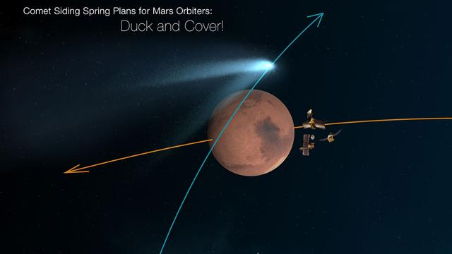 Mars Probes Give Scientists Box Seats For Rare Comet Flyby ...