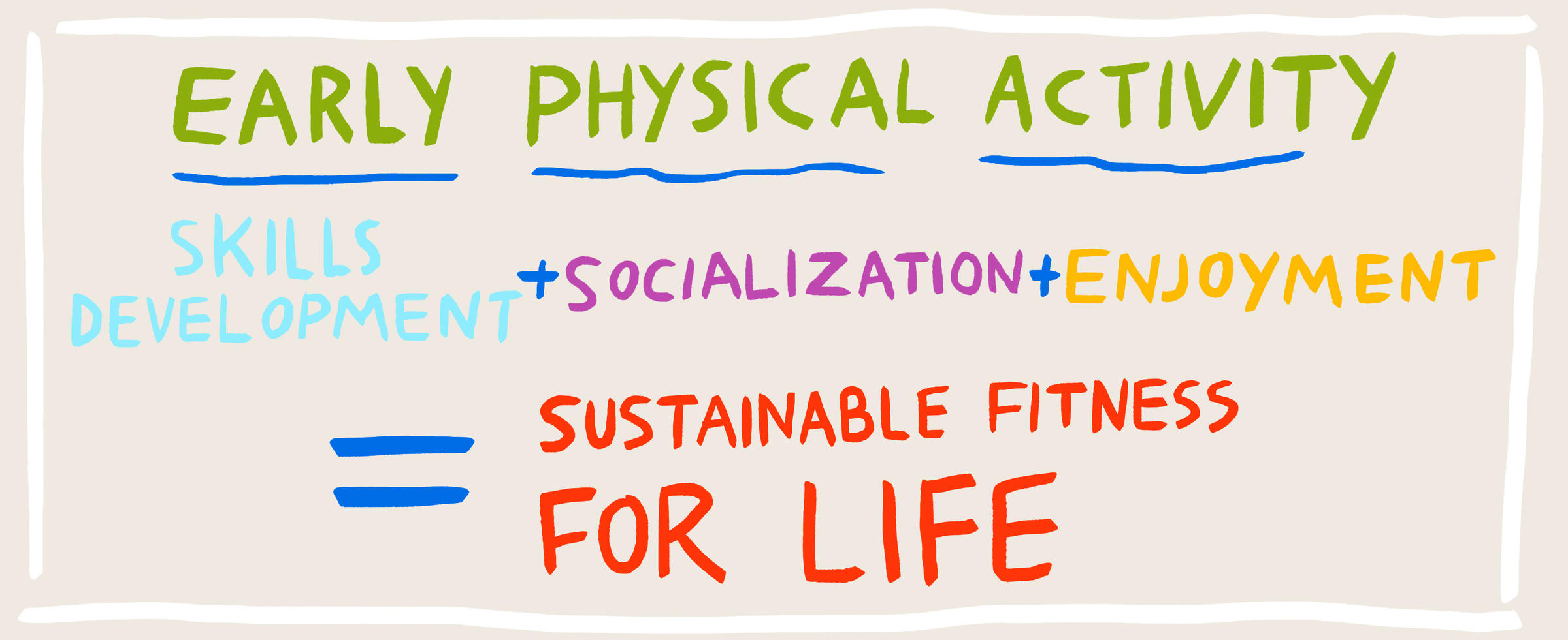 quality physical health education programme in nigeria essay Quality physical education programs will benefit the lifestyle of young people and in many cases already has good physical education programs health education.