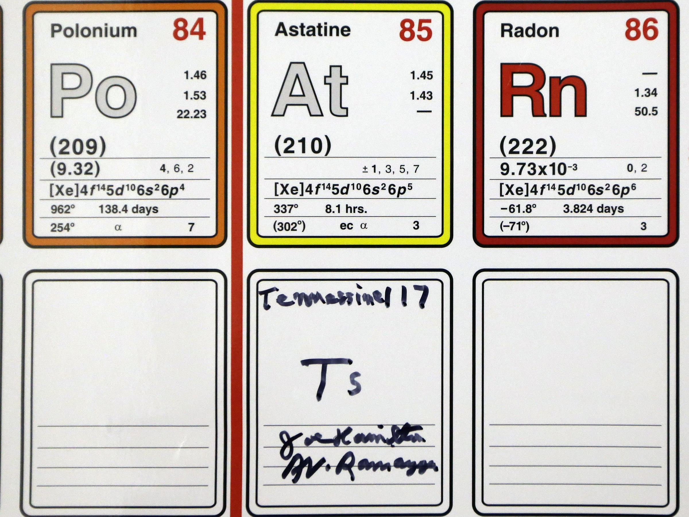 Hello nihonium scientists name 4 new elements on the periodic an entry on the periodic table of the elements filled in and autographed by physics professors view slideshow 2 of 2 gamestrikefo Images