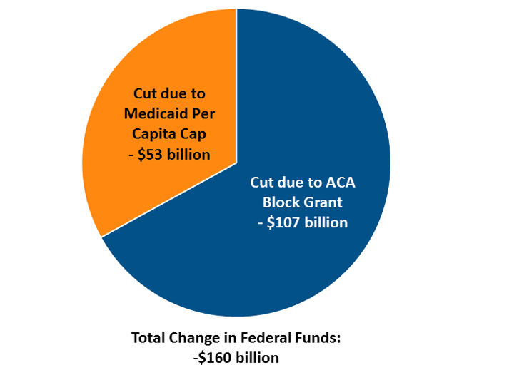 Republicans Cancel Plans to Vote on Graham-Cassidy