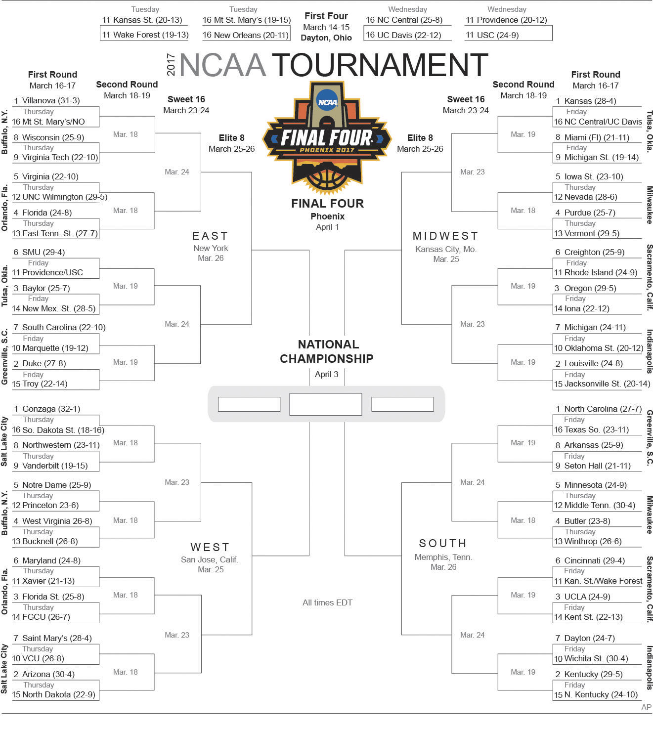 ncaa basketball tournament brackets