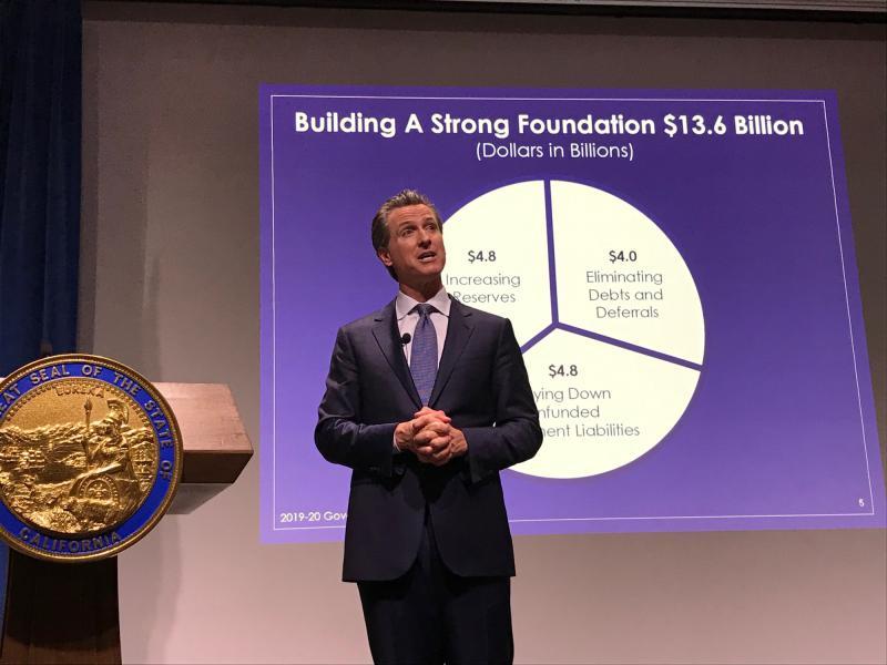 Gov. Gavin Newsom presents his 2019-2020 California budget proposal.