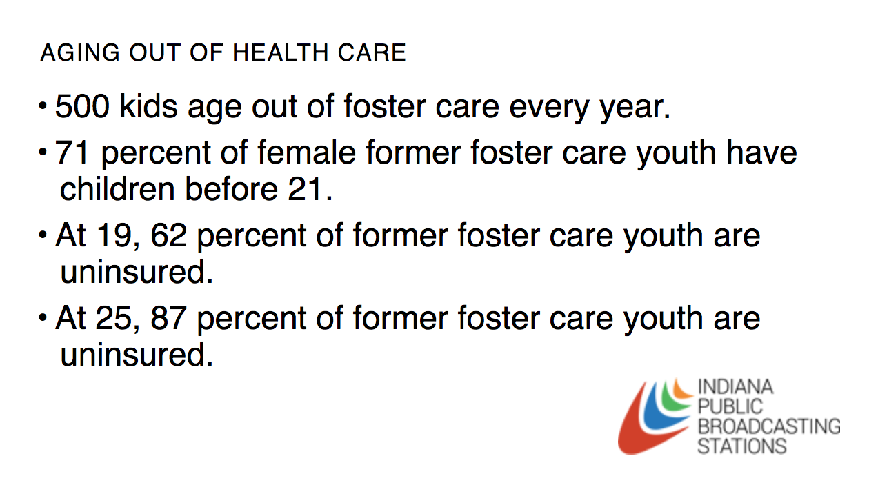 Youth Aging Out of Foster Care Essay Sample