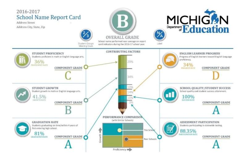 report card for school
