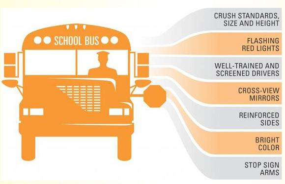 schoolbus, safety, education