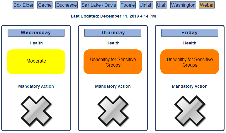 air quality, mandatory action