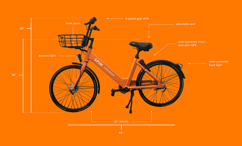 Spin Bicycles are dockless bicycles with solar powered locks.
