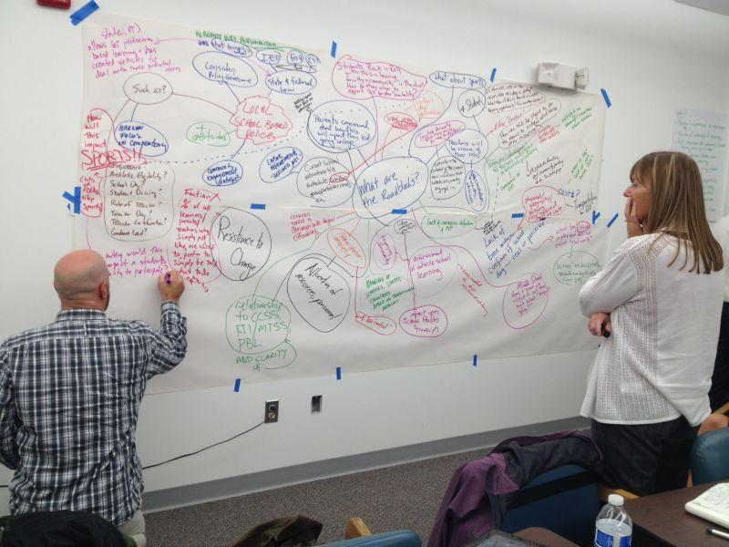 A group of educators maps out strategies and barriers to implementation of new law mandating personal learning plan.