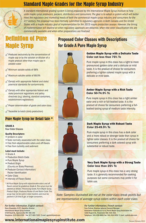 Vermont is the first maple syrup producing region to adopt the grading system created by the International Maple Syrup Institute.