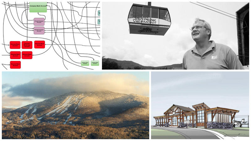 "The state is reeling from news of an alleged ""Ponzi-like"" scheme in the Northeast Kingdom. From upper left: A flow chart of allegedly misused funds, Bill Stenger at Jay Peak in 2006, a rendering of renovations at Coventry Airport, Burke Mountain."